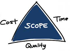 time,cost,quality,scope